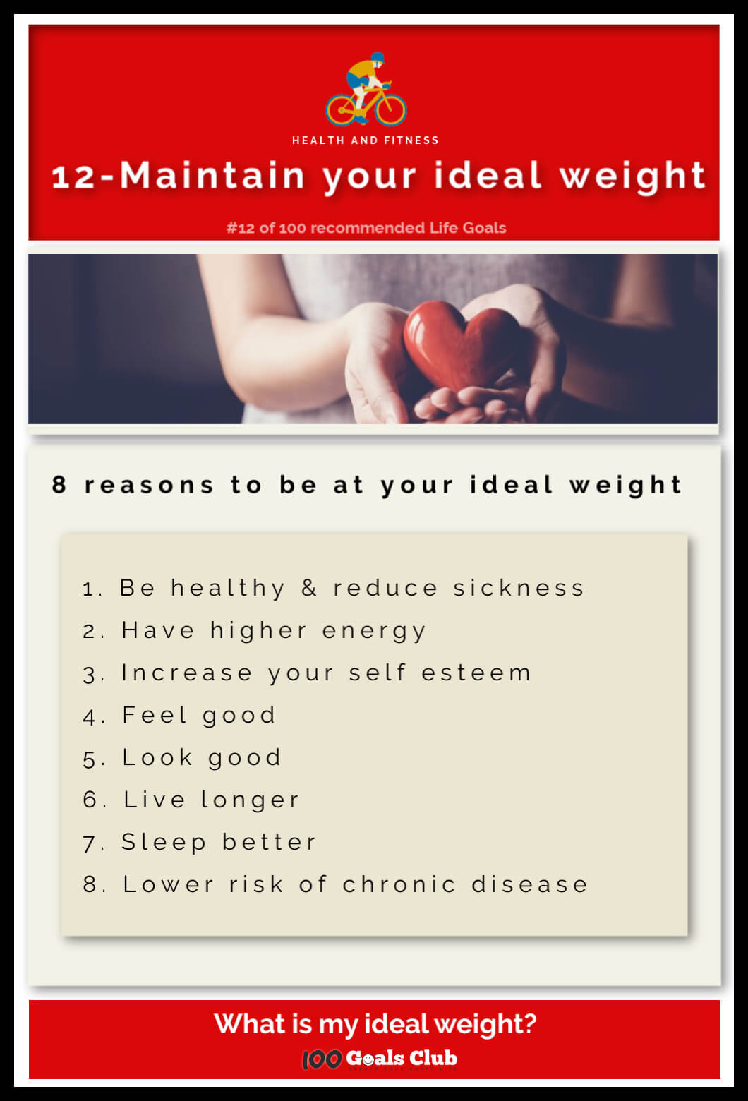 What is my ideal weight?