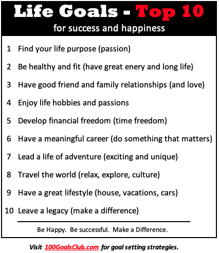 Top 10 Life Goals.